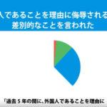 【制作実績】ハラスメント防止のための企業研修用動画